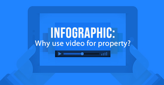 Why Use Video For Property