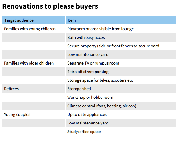 renovations-to-please-buyers